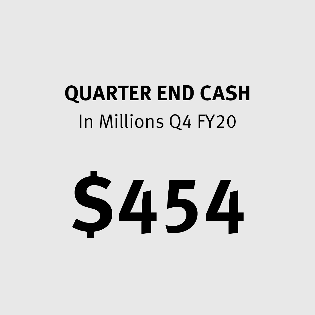 Quarter End Cash $454M