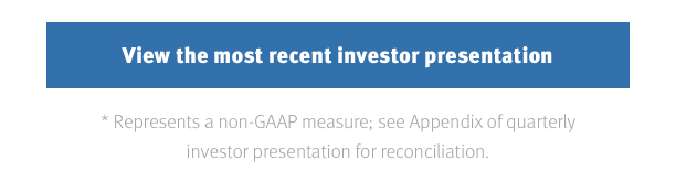 View the most recent investor presentation