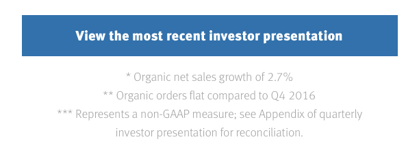 View the most recent investor presentation *Organic net sales growth of 2.7% **Organic orders flat compared to Q4 2016 ***Represents a non-GAAP measure; see Appendix of quarterly investor presentation for reconciliation.